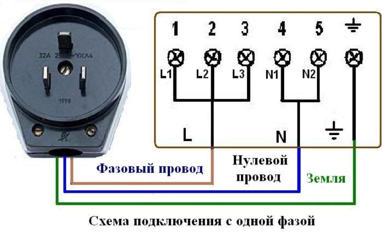 Подключение электрической варочной панели.