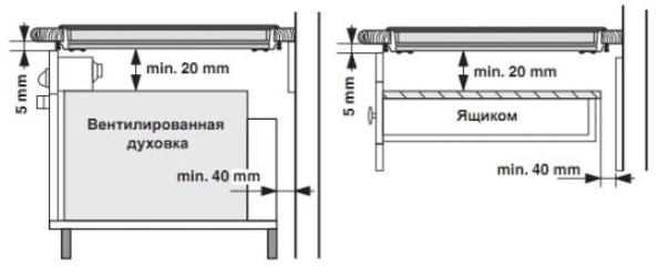 Схема монтажа электрической варочной панели.